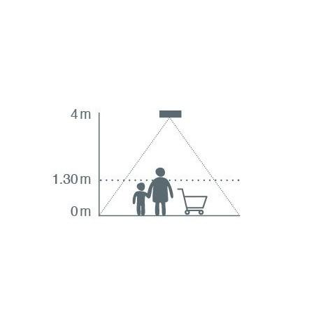 Cellule de comptage par camera 3D